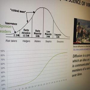 square_digital-psychology-workshop_slides_diffusion-300x300 Digital Psychology